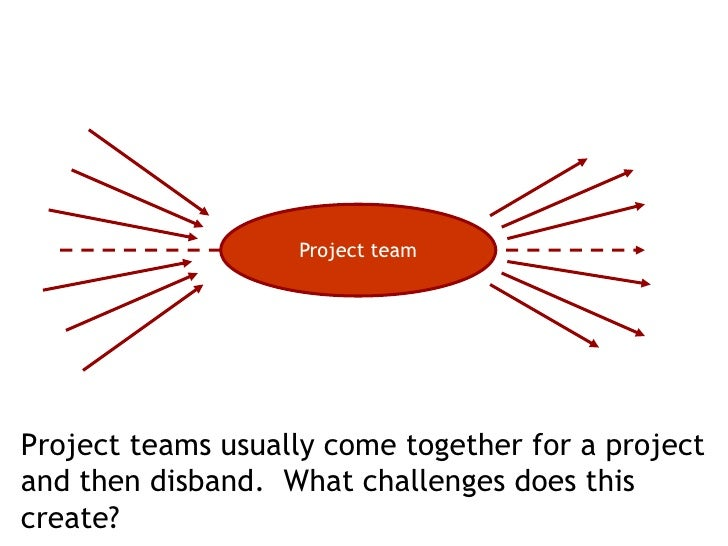 Project team<br />Project teams usually come together for a project and then disband.  What challenges does this create?<b...