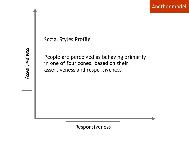 Another model<br />Social Styles Profile<br />People are perceived as behaving primarily in one of four zones, based on th...
