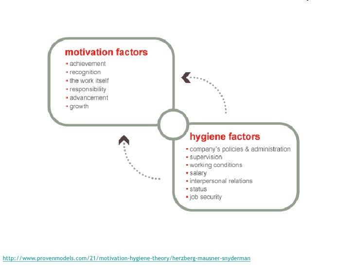 Maslow's Hierarchy of Needshttp://talkingtails.wordpress.com/2007/07/23/maslow-greek-philosophy-indian-mysticism/<br />