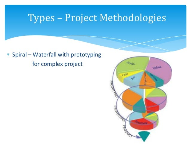 types of project management methodologies 2015-7-7 variety of types of ngos and there is a variety of challenges they face in everyday project  comparison of the tools of project management methodologies.
