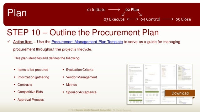 outline steps to be taken to close out project procurements What are the most important project closure is sometimes a step in the closing provides a brief overview and outline of the project and a list of.