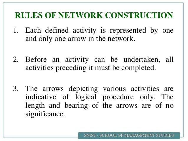 rules for network construction