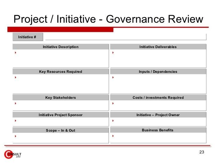 Project / Initiative ...