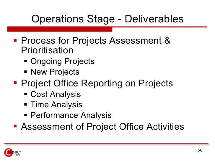 Operations Stage - Deliverables  Process for Projects Assessment &   Prioritisation    Ongoing Projects    New Projects...