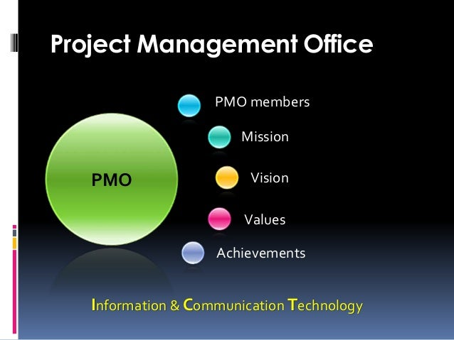 PMO PMO members Achievements Mission Vision Values Project Management Office Information & Communication Technology