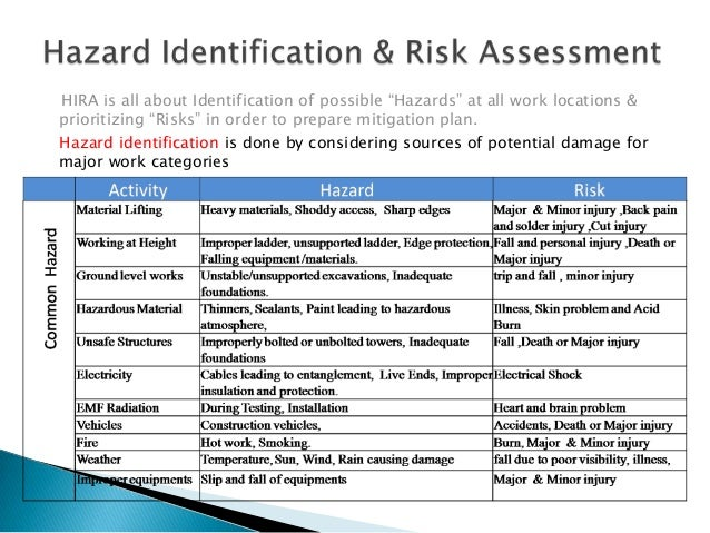 Project management office sfs for Hazard risk register template