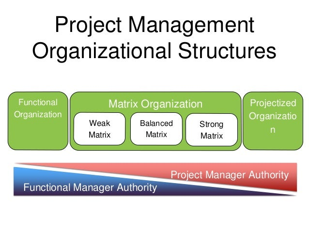 project management association The project management association provides quality-assured training leading to international certification at every level of your project management career.