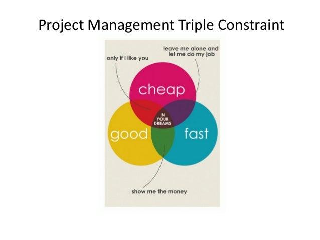 understanding the project management triple constraint