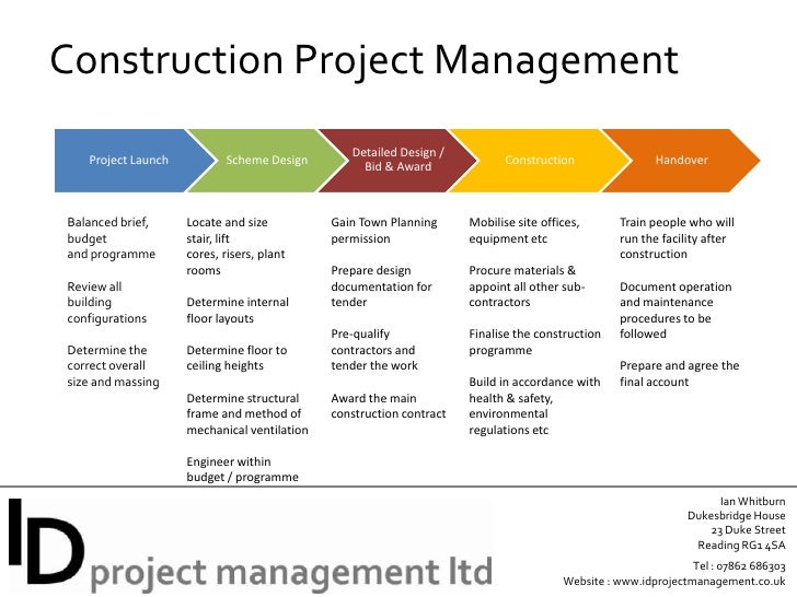 Project Management Presentation 11 02 11