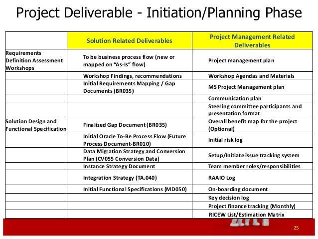 project deliverables template - Monza berglauf-verband com