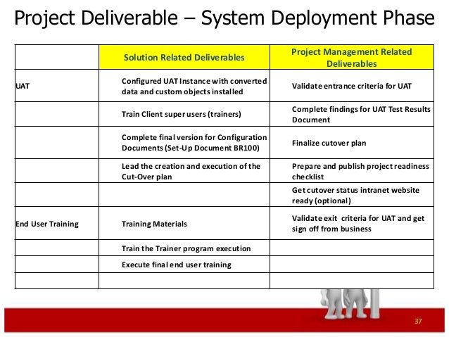 project deliverable system deployment phase project management related ...