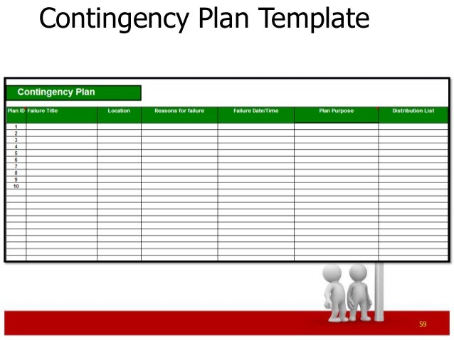 Write Contingency Plan Template  Plan Template