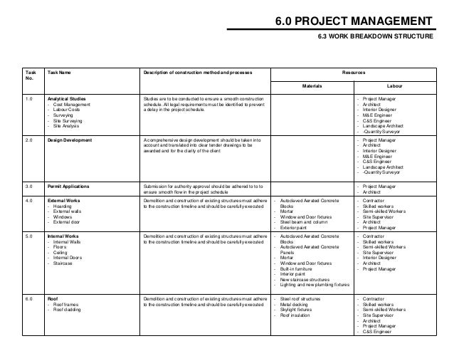 Bathroom Remodel Work Breakdown Structure : Project management report pr architects