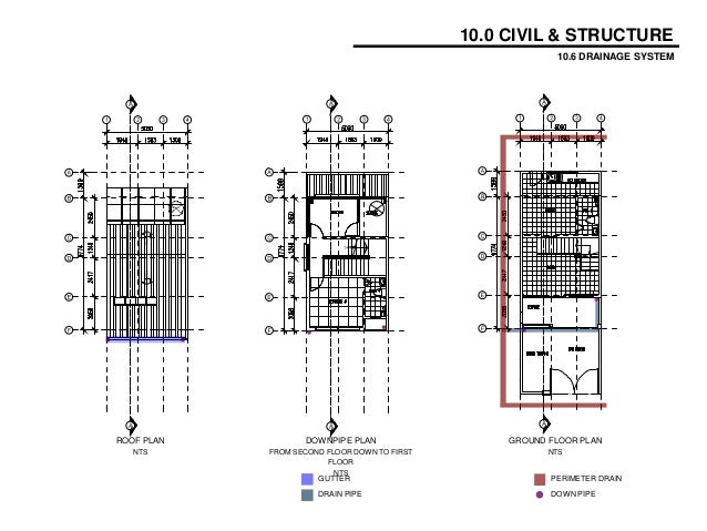 project management project 1 report  pr architects