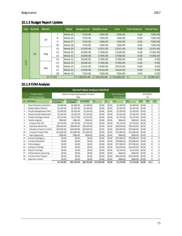 gantt chart for green computing research project In this paper, we present an interactive excel-based gantt chart schedule   degrees in operations research and logistics manage-  thus the computing  requirements for running the tool  is outlined in red, machine and job number  selection in dashed black, and the build schedule button in green.