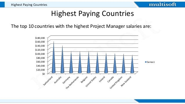 project manager salaries If you compare a pmp salary vs non-pmp project manager's salary, the difference is 20%- a sizable amount in the united states, if you look at a median pmp salary, ie, a pmp certified project manager's salary- it is $111,000 as against $91,000 for a non-certified project manager.