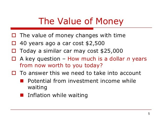 Discuss The Importance Of Time Value Of Money To An Organization And  Discuss The Importance Of Time Value Of Money To An Organization And To Persuasive Essay Examples For High School also Help With Writing A Literature Review  Essay About Paper