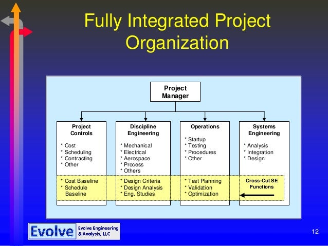 Project management through the eye of the systems engineer