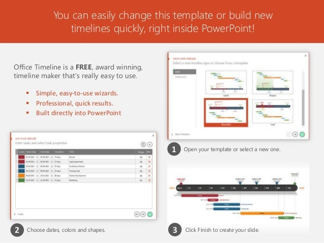 Project Management Timeline - Easy project timeline template