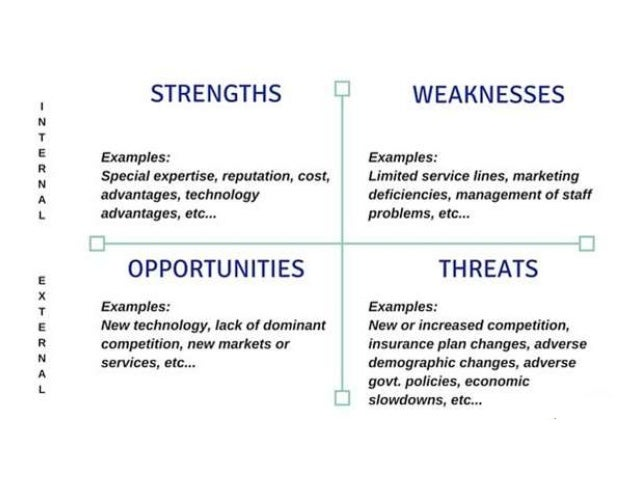 strength and opportunities examples