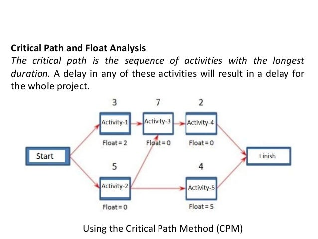 Consructing PERT Diagram And Evaluate Critical Path