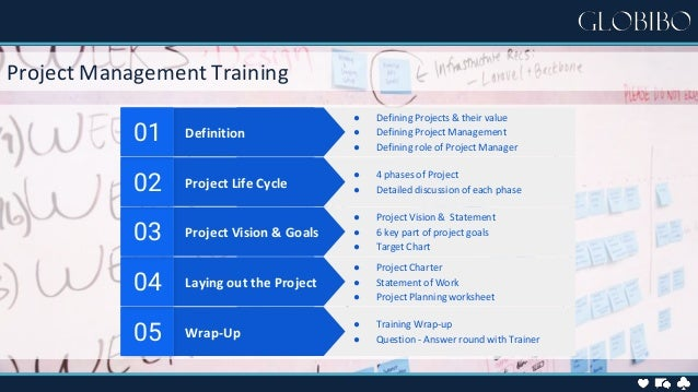 Project Management Training Wrap-Up05 ● Training Wrap-up ● Question - Answer round with Trainer Laying out the Project04 ●...