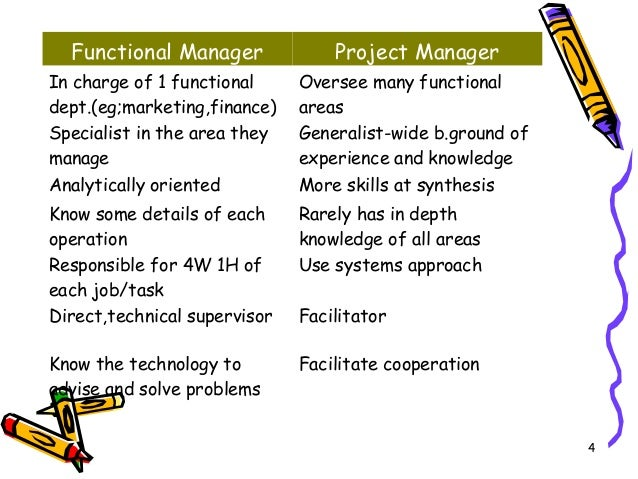 compare and contrast the responsibilities of a functional manager and a project manager in a functio Functional managers generally have technical expertise the duties of a functional manager are ongoing and are not describe the role of a project manager.