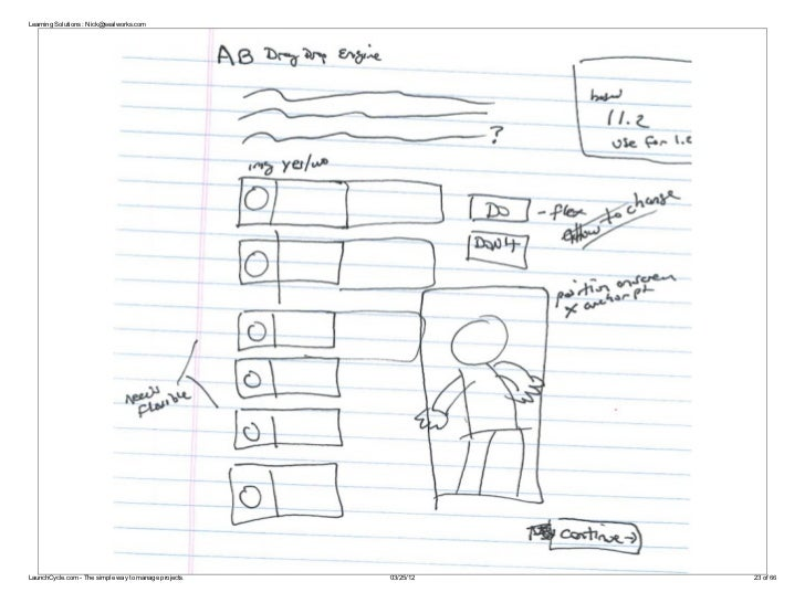 Learning Solutions : Nick@sealworks.comLaunchCycle.com - The simple way to manage projects.   03/25/12   23 of 66
