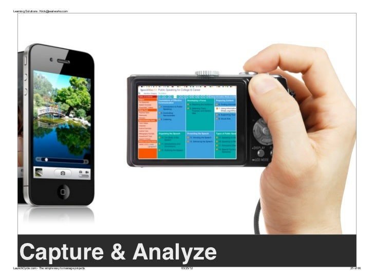 Learning Solutions : Nick@sealworks.com    Capture & AnalyzeLaunchCycle.com - The simple way to manage projects.   03/25/1...