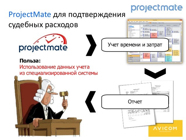 ProjectMate для подтверждения судебных расходов Учет времени и затрат Отчет Польза: Использование данных учета из специали...