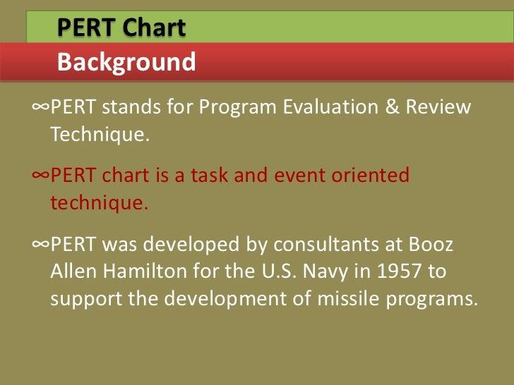 Project management through gantt pert chart pert ccuart Image collections