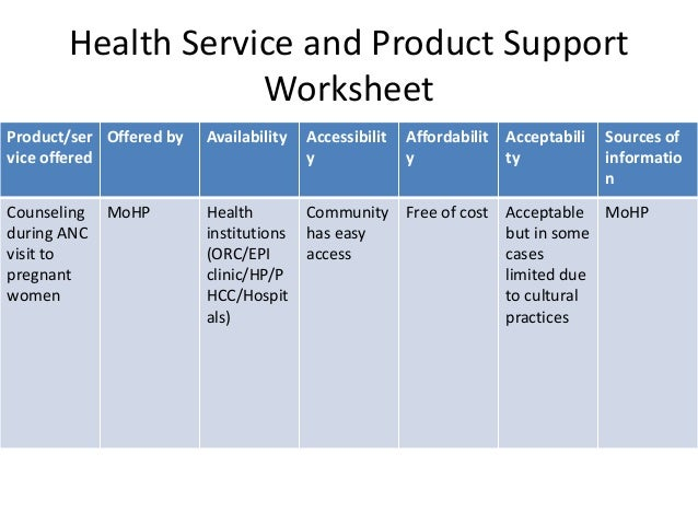 Situation Analysis of Project Planning – Project Planning Worksheet