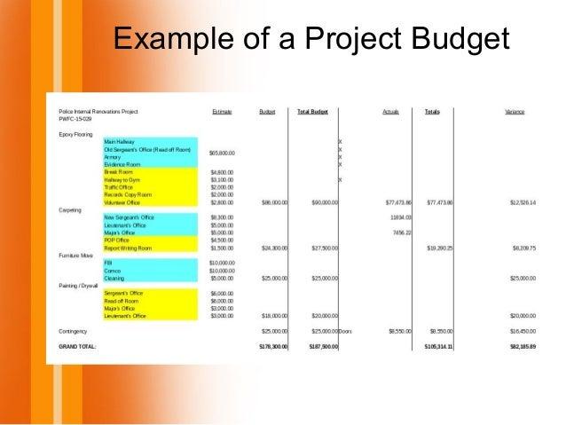 Project Management for Public Works Professionals