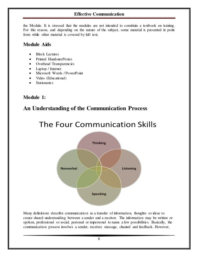 1 1 describe why effective communication is important Communication is an important facet of life communication skills are essential in all spheres of life be it an interview or dealing with the project leader or working out a solution with a team or writing a report, getting across the point effectively is what matters the success of an endeavour.