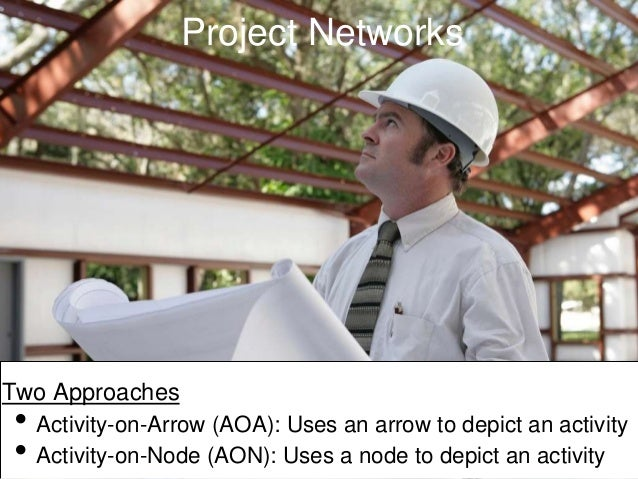 Project Networks Two Approaches • Activity-on-Arrow (AOA): Uses an arrow to depict an activity • Activity-on-Node (AON): U...