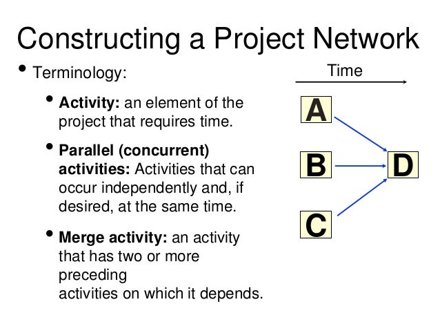 project network Project network is a business networking platform for entrepreneurs in mumbai  we help them connect and generate business with each other.