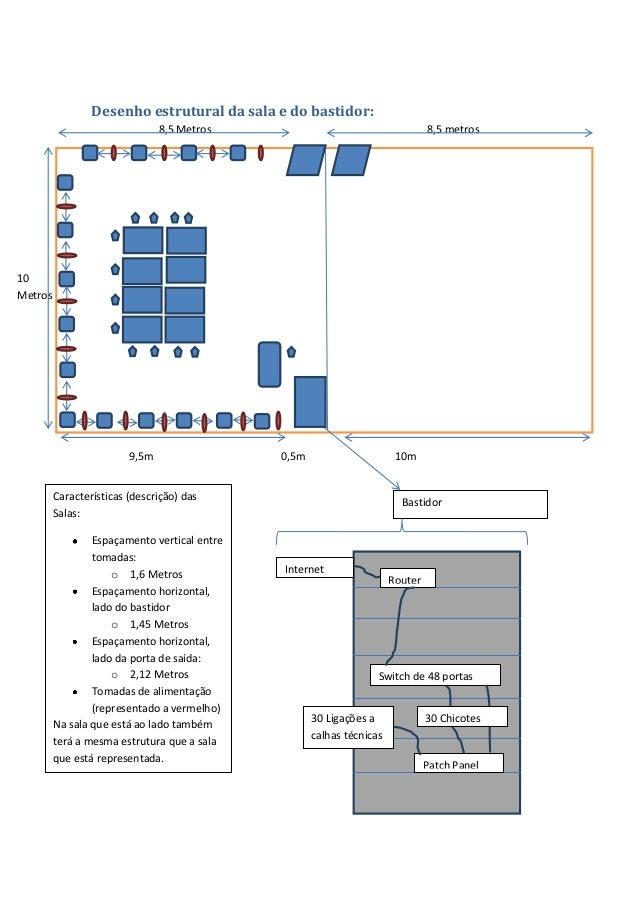 Desenho estrutural da sala e do bastidor:8,5 Metros 8,5 metros9,5m 0,5m 10m10MetrosRouterSwitch de 48 portasPatch PanelInt...