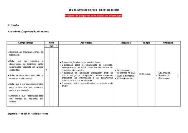 EB1 de Armação de Pêra - Biblioteca Escolar Projecto de programa de literacias da informação 1ª Sessão Actividade: Organiz...