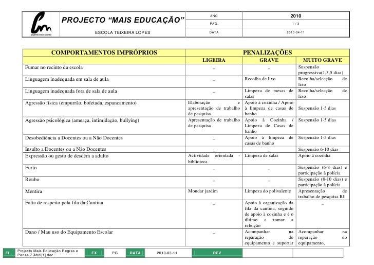 """ANO                                    2010                            PROJECTO """"MAIS EDUCAÇÃO""""                           ..."""