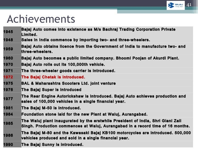 project on bajaj auto limited Prepared for a presentation in college to understand bajaj auto ltd  principals  of management- project 1 sunil jaiswal - 9819212154.