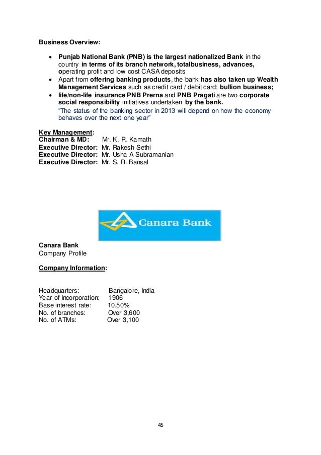 Federal Bank Stock Analysis