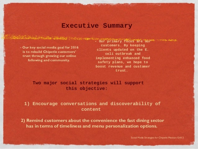 """chipotle grill ececutive summary Management's discussion and analysis of financial condition and results of  operations 32  directors, executive officers and corporate governance 62   chipotle mexican grill, inc and its subsidiaries (""""chipotle"""", the """"company"""", or """" we"""")."""