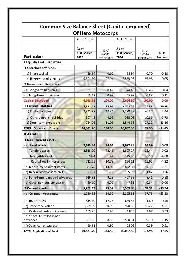 Project on financial statement analysis of hero moto corp ltd