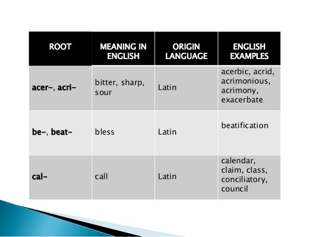 Greek And Latin Words In English