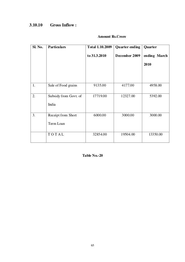 6000 Crore: Latest News, Photos, Videos on 6000 Crore ...
