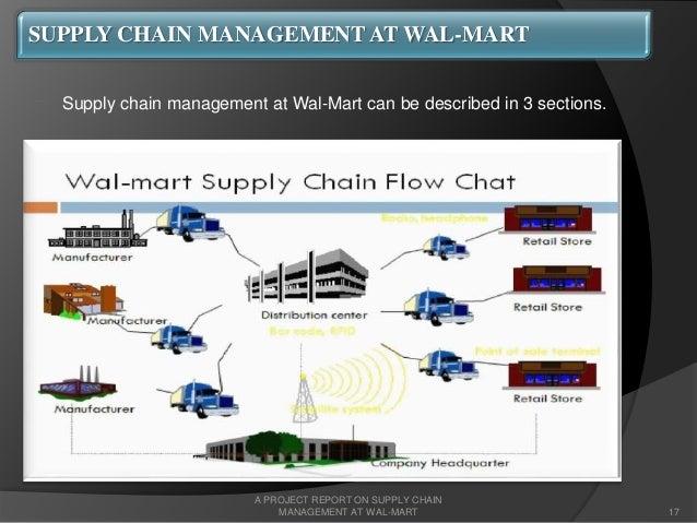 Project on scm at walmart