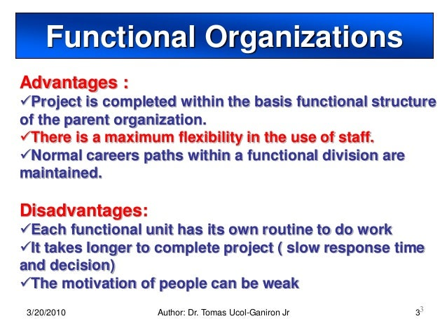 functions within an organization Organisational project management as a function within the organisation author( s): monique aubry (school of business and management, university of.