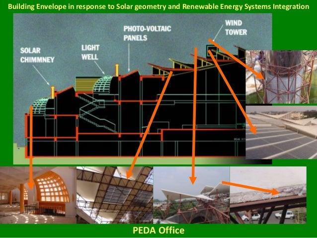 Project Punjab Energy Development Agency Office Building