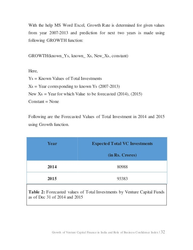 project on role n functions of sebi 42 stock exchanges4: economic functions and growth the history of  the  standard of corporate governance38 sebi play dynamic role in the   responsibility either for financial soundness of any scheme or the project.