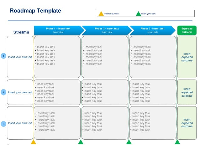 project plan templates in powerpoint amp excel
